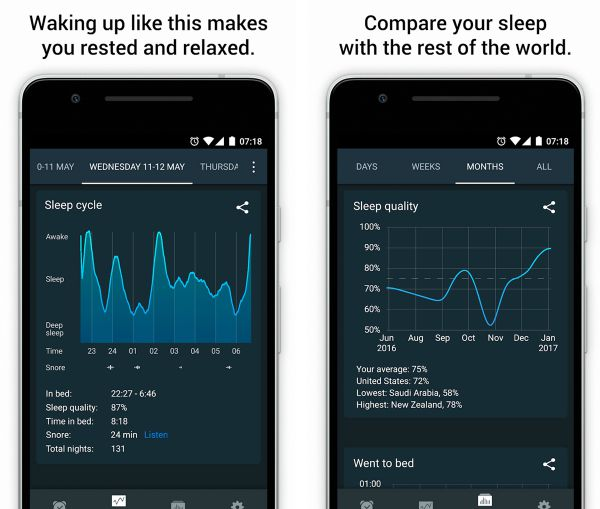 Sleep Cycle Free Sleep Apps | 11 Free Sleep Apps for the Best Nights This Season https://positiveroutines.com/free-sleep-apps/