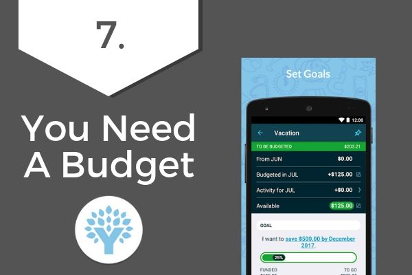 7 You Need A Budget | The Best Free Budgeting Apps to Hit Your Goals https://positiveroutines.com/free-budgeting-apps/